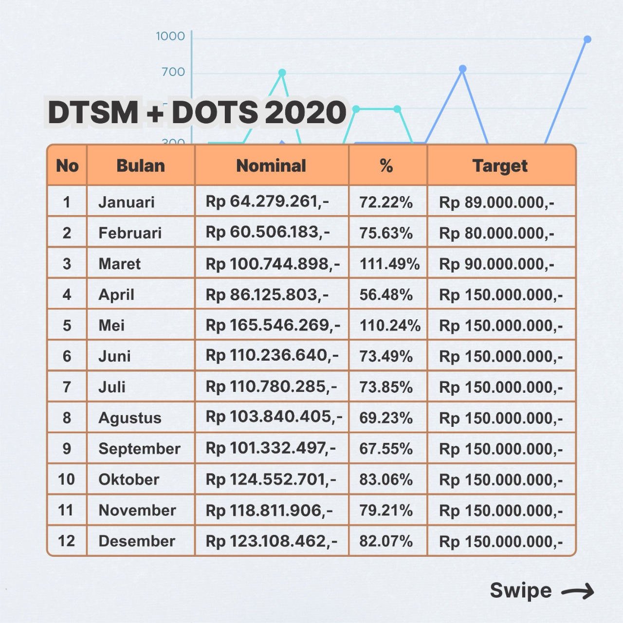 donasi_operasional_dakwah_2
