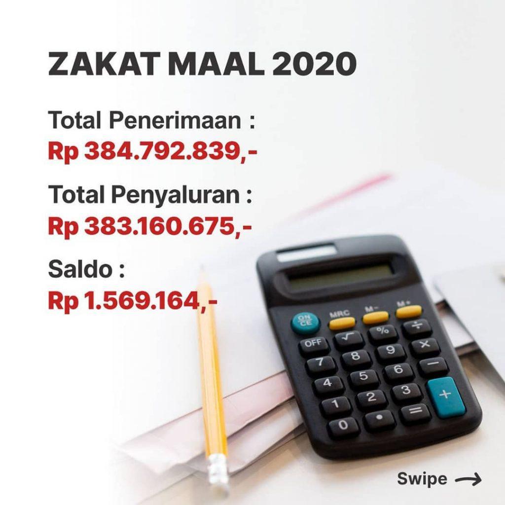 laporan_zakat_maal_2