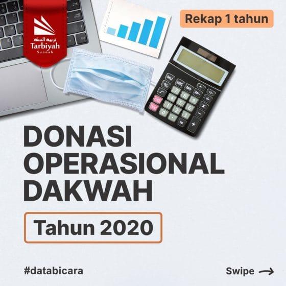 Donasi Operasional Dakwah Tahun 2020
