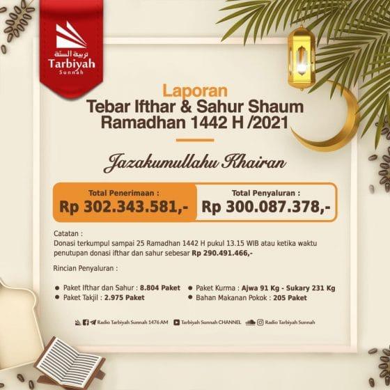 Laporan Tebar Ifthar & Sahur Shaum Ramadhan 1442 H / 2021